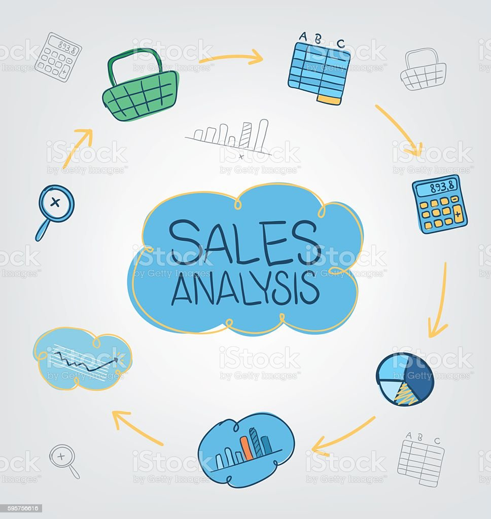 an analysis of sales Tableau empowers sales teams to accelerate analysis and make a greater impact with their business data from crm records to point-of-sale systems, tableau helps sales teams create single sources of truth and perform trustworthy analysis that decision makers rely on.