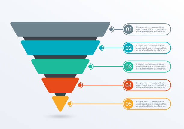 sales and marketing funnel. business pyramid template with 5 steps. conversion cone process. vector illustration. - пирамида stock illustrations