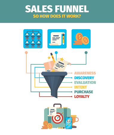 Sales funnel. Business infographic market customers clients and sales visualization garish vector infographic template