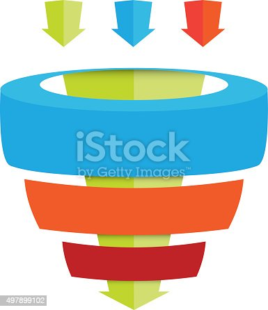 Sales Funnel Chart With Arrows