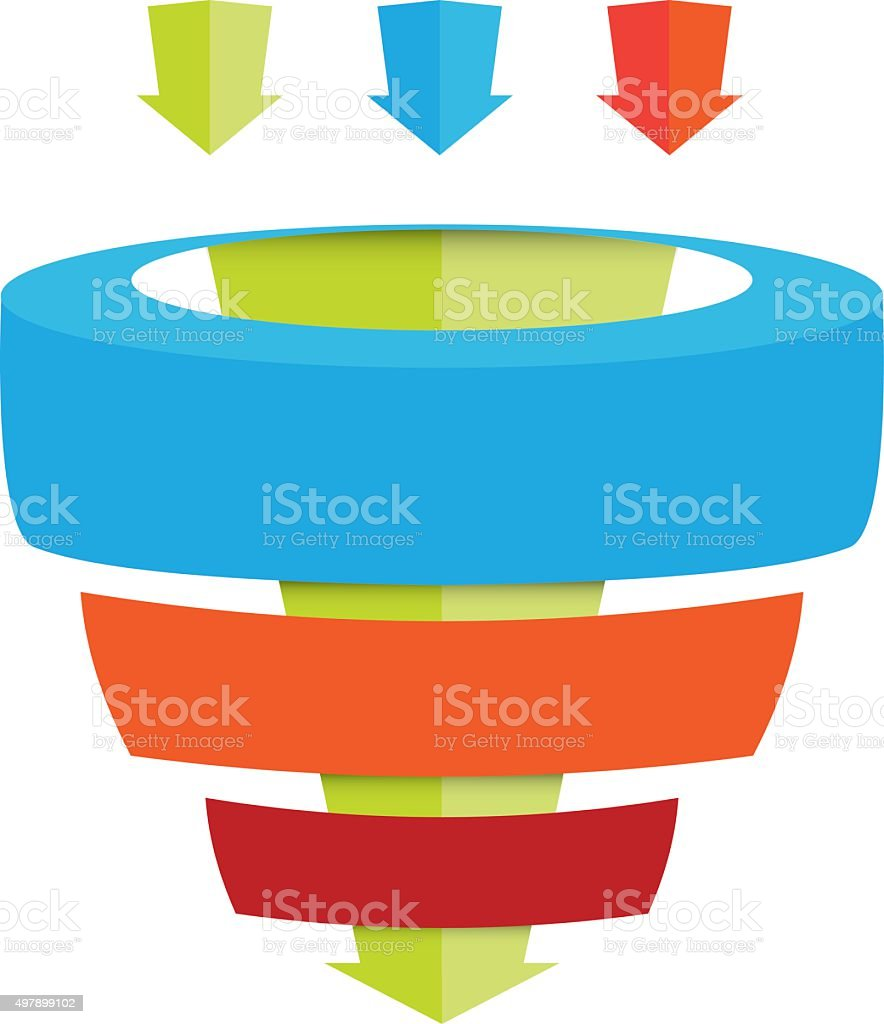 Sales Funnel Chart With Arrows vector art illustration