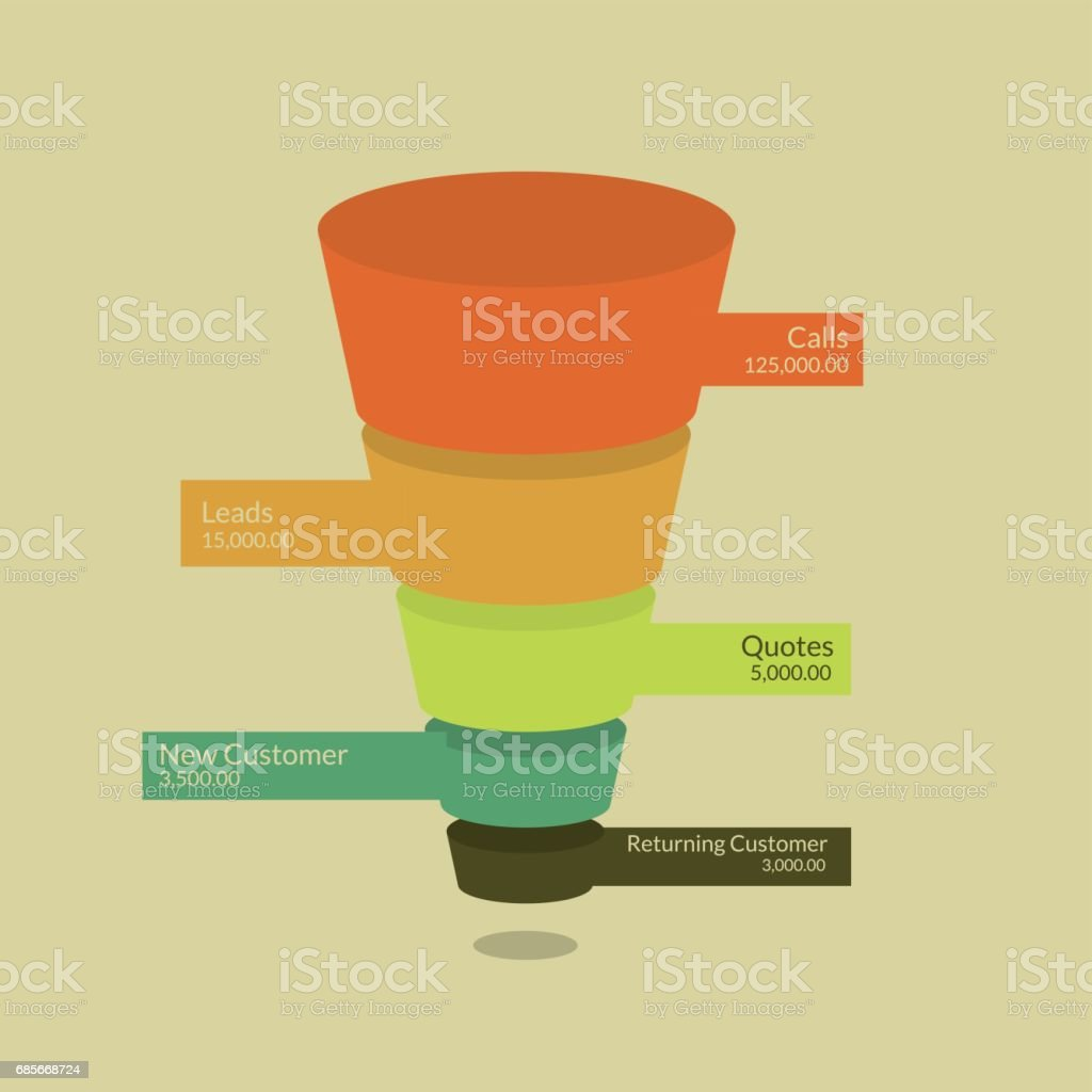 sales funnel cone marketing process customer pilot vector art illustration