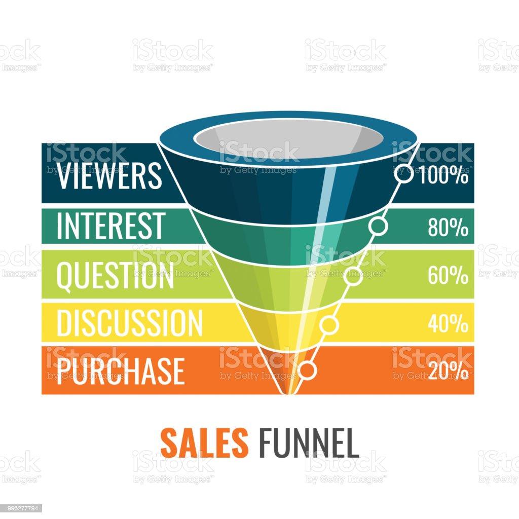 Sales funnel for marketing digital 3D infographic vector art illustration