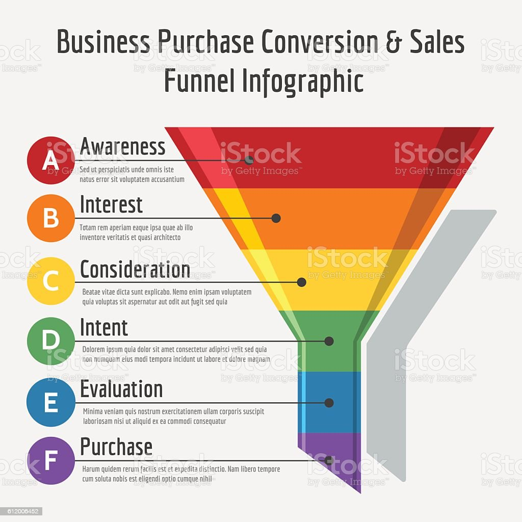 Sales funnel infographic vector art illustration