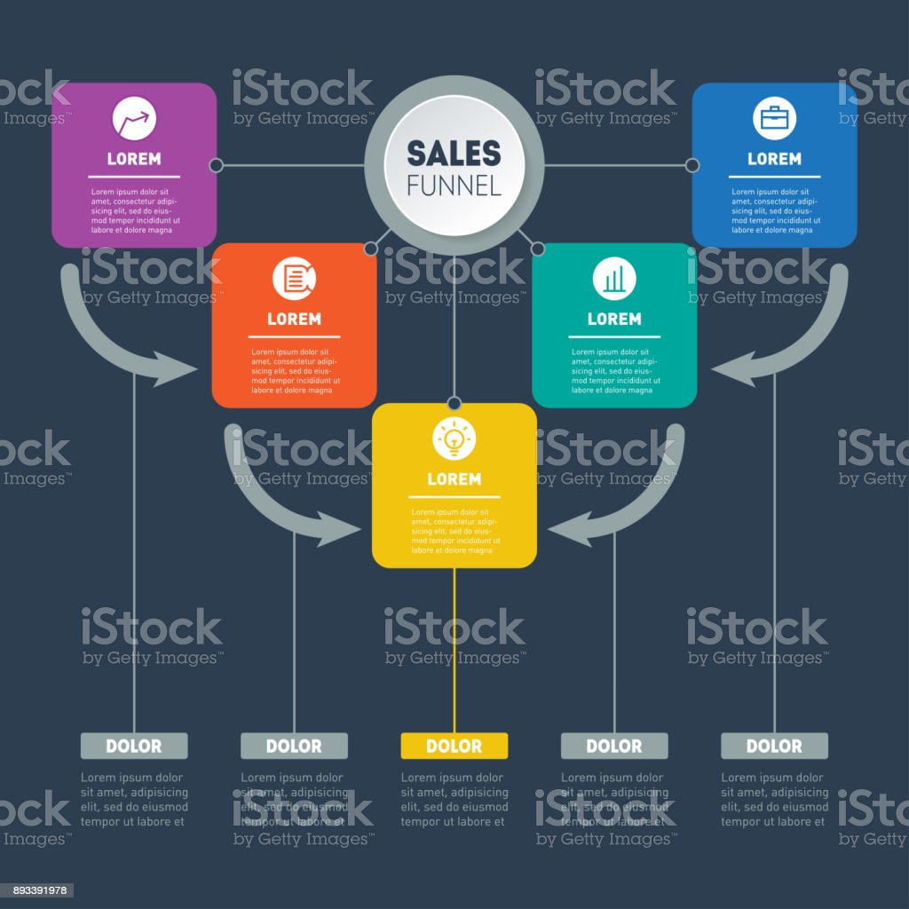 sales funnel or business presentation concept with 5 options web