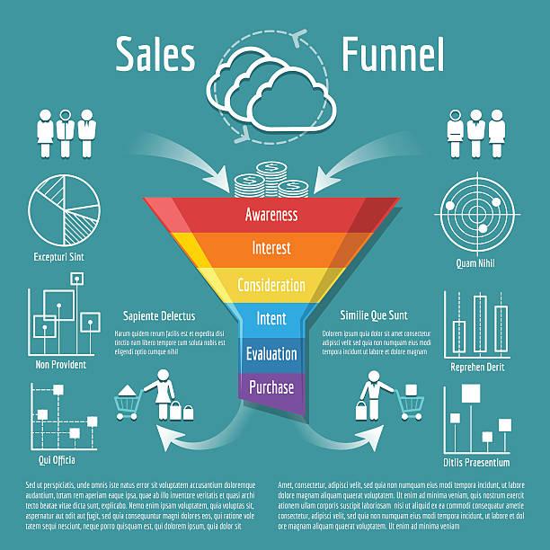 ilustrações de stock, clip art, desenhos animados e ícones de sales funnel vector illustration - inbound marketing