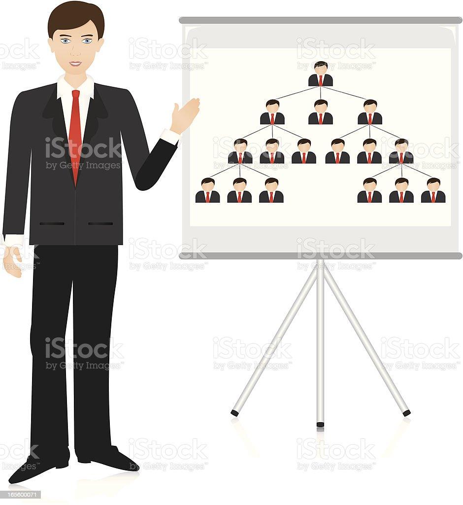 Sales Presentation royalty-free stock vector art