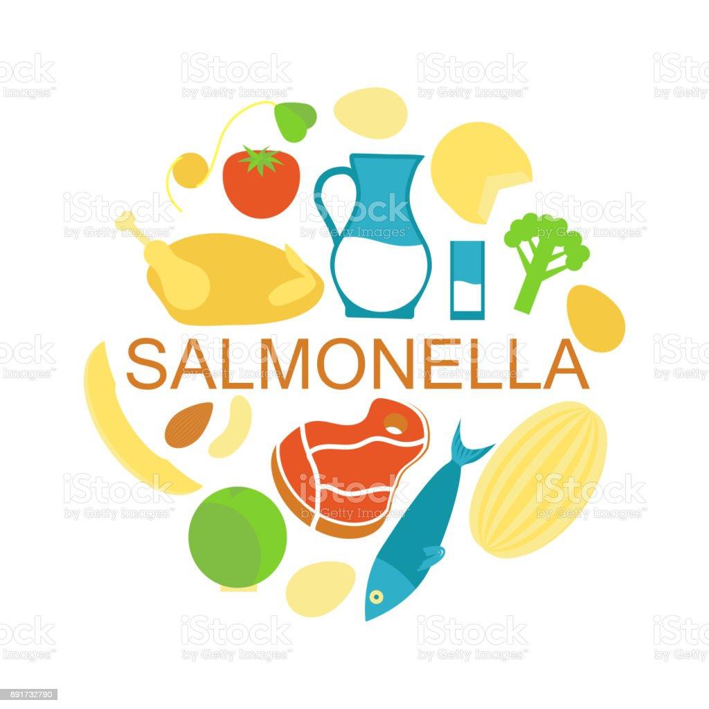 alimentos contaminado con Salmonella - ilustración de arte vectorial