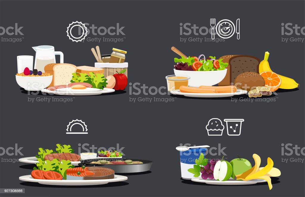 Sample food at each meal. Foods with health benefits. Advise of a balanced diet. Each type of food that the body should be in a day. vector art illustration