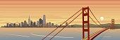 San Francisco and Golden Gate Bridge Landscape Banner