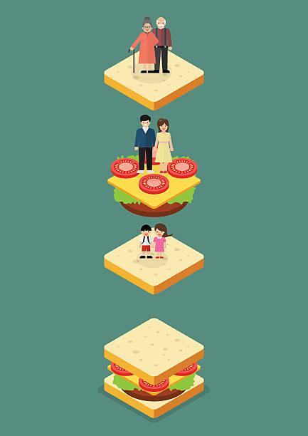 illustrazioni stock, clip art, cartoni animati e icone di tendenza di sandwich generation - panino