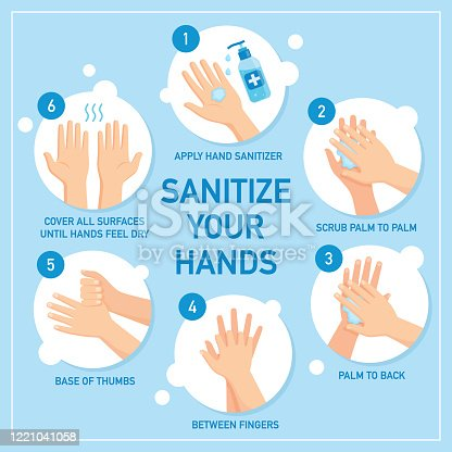 Sanitize and disinfect hands