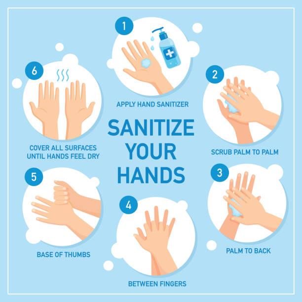 ilustraciones, imágenes clip art, dibujos animados e iconos de stock de desinfectar y desinfectar las manos - hand sanitizer