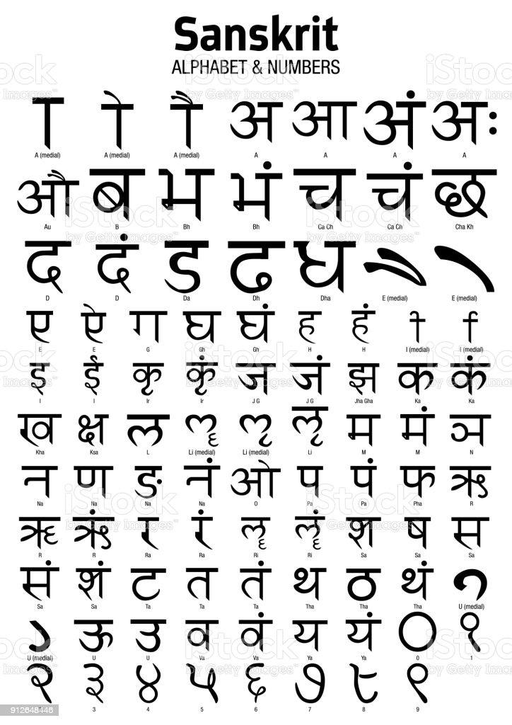 Sanskrit Alphabet Zahlen In Schwarzer Farbe Auf Weißem Hintergrund ...