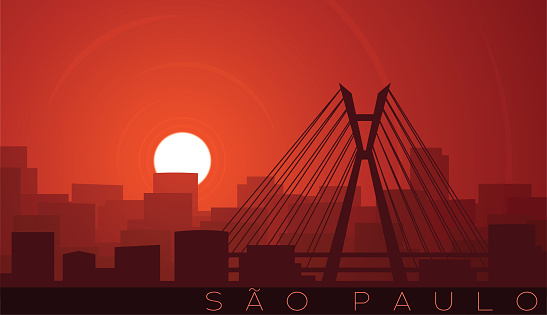 Sao Paulo Low Sun Skyline Scene