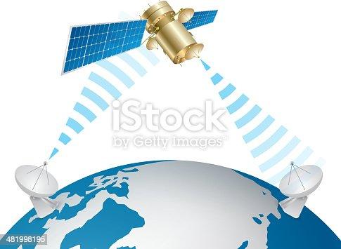 istock Satellite communication 481998195