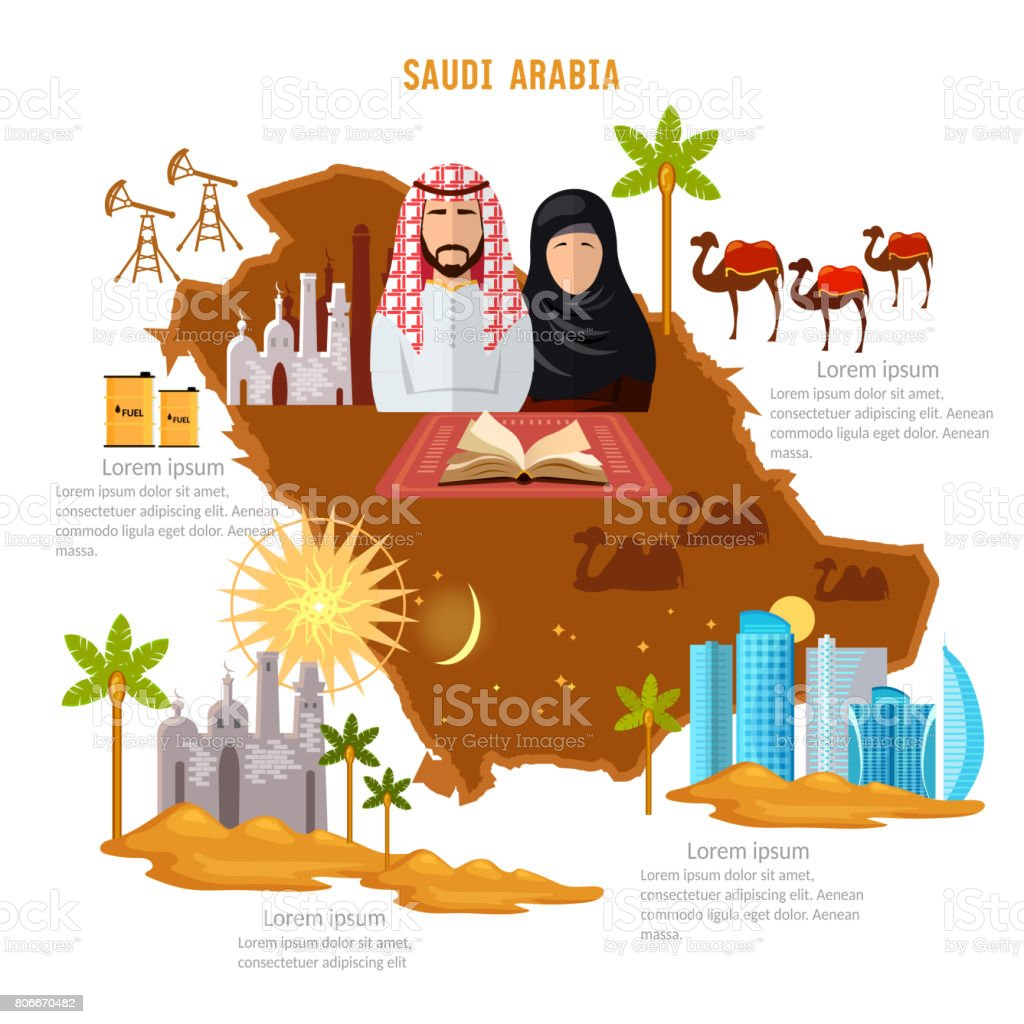 saudi arabia infographics sights culture traditions map people saudi arabia