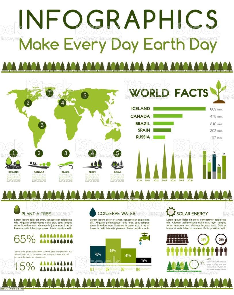 6ae529356d5 Salvar a terra natureza conservação vector infográficos ilustração de  salvar a terra natureza conservação vector infográficos