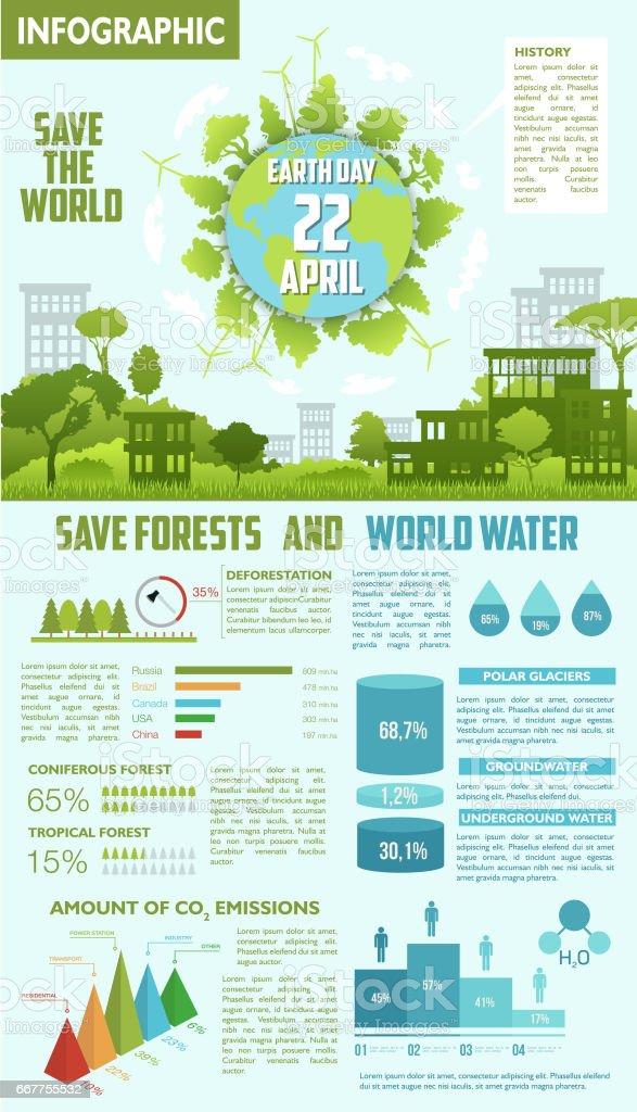 Salvar bosques y agua infografía ecológica - ilustración de arte vectorial