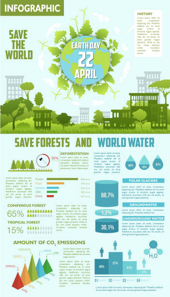 save forest and water ecological infographics - earth day stock illustrations, clip art, cartoons, & icons