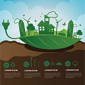 Save friendly eco power concept infographic.