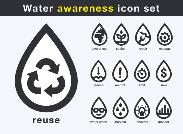 Save water awareness icon set. Smart water use drops with symbols. Save water awareness icon set. Smart water use and conservation concept signs. Drops with symbols. Vector illustration. water wastage stock illustrations