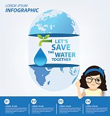 Save water concept. Infographic template. Vector illustration.