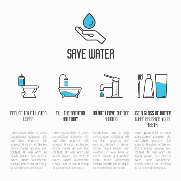 저장 물 개념: 화장실, 욕조, 수도 꼭지 및 솔 질 치아 경제 사용. 얇은 선 벡터 일러스트입니다. - tap water stock illustrations