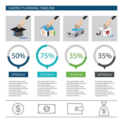 Saving planning infographic