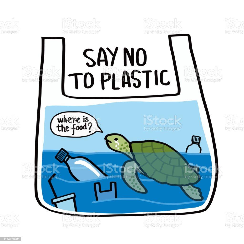 Ilustración De Di No Al Plástico Frase Motivacional