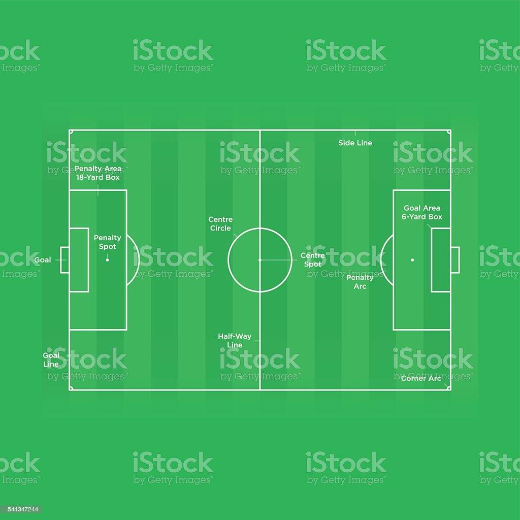 Ilustración de Escala Diagrama De Una Cancha De Fútbolcampo De ...