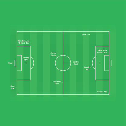 Scale Diagram Of A Football Pitch Soccer Field With Labels Stock  Illustration - Download Image Now