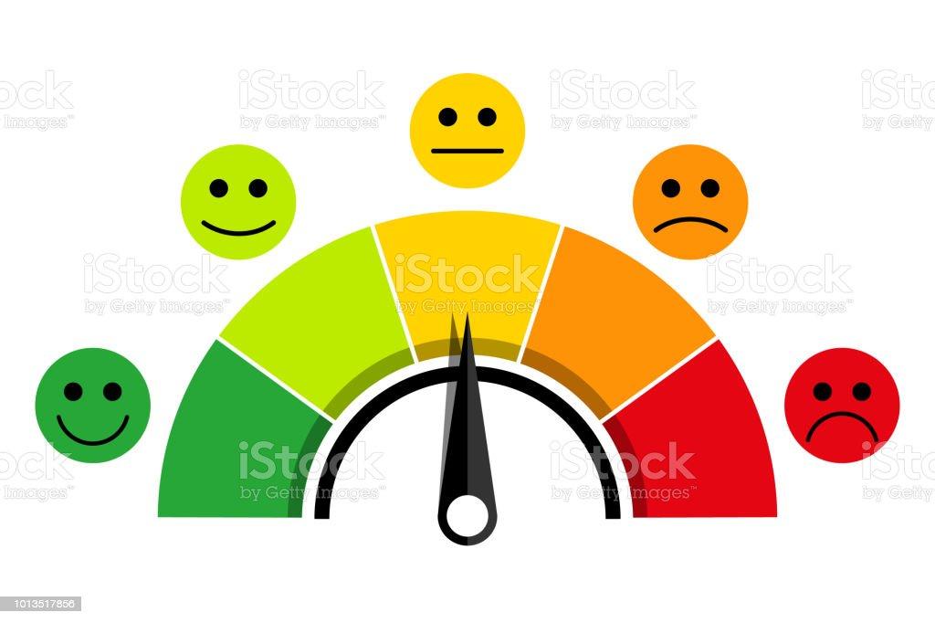 scale of customer satisfaction vector art illustration