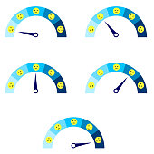 Customer satisfaction meter with different emotions. Vector graphic illustration.