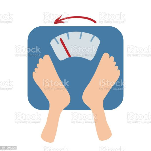 Scales detect weight loss by number and an arrow scales and feet vector id871251220?b=1&k=6&m=871251220&s=612x612&h=pjsbpxv7yliikmqydgcwvbtr82zixaj5r5t bx3twy4=
