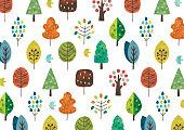 Scandinavian style tree pattern watercolor