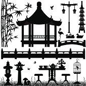 Scenario of Asian Garden