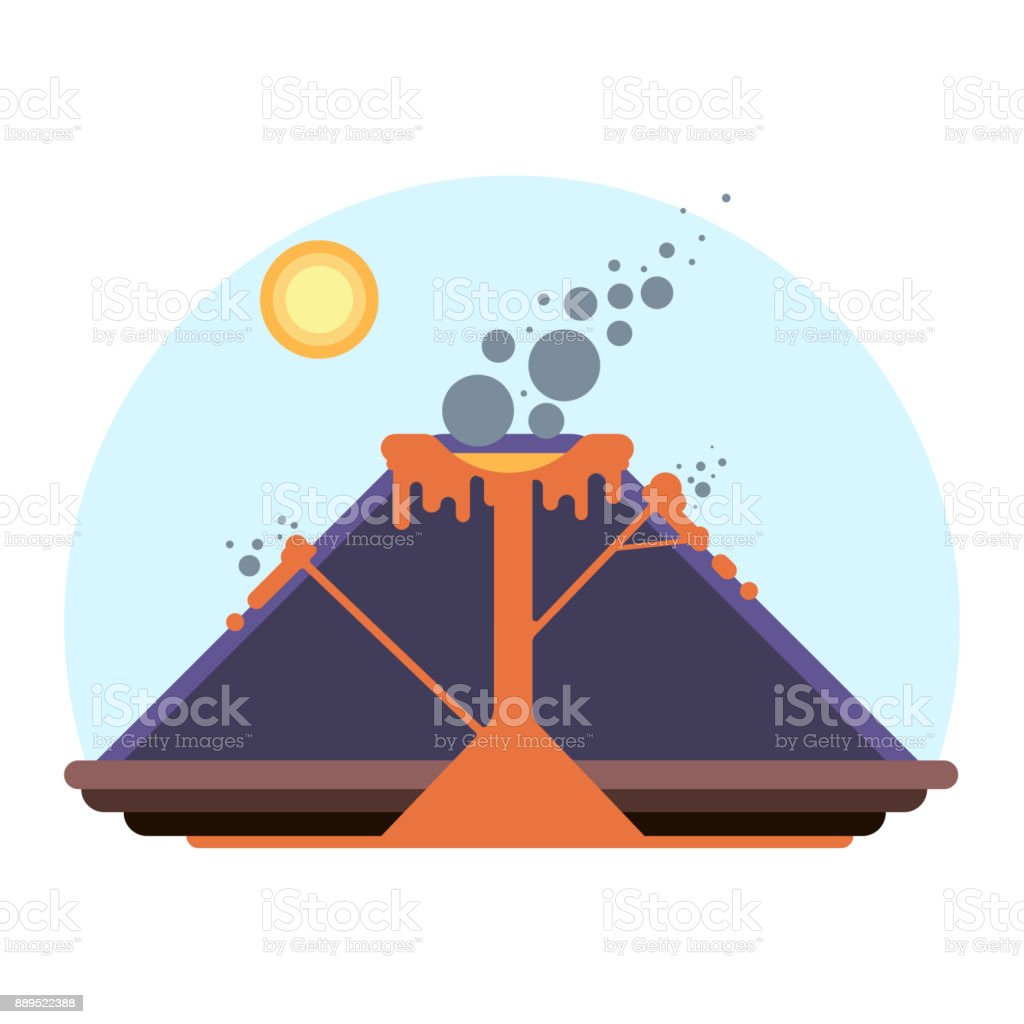 Schema of volcano eruption with magma and lava cartoon illustration schema of volcano eruption with magma and lava cartoon illustration of nature blowing up with ccuart Gallery