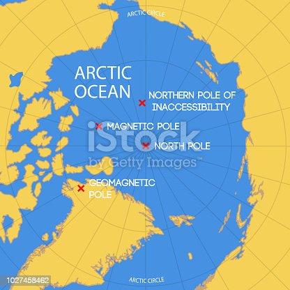 Schematic vector map of the location of the inaccessibility pole, North pole, geomagnetic and magnetic North pole