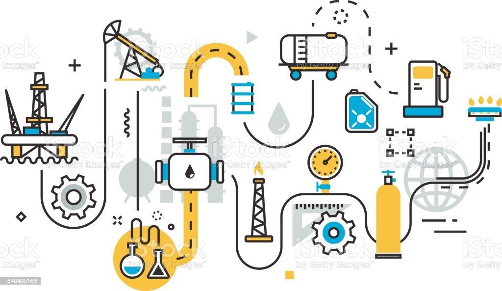 Schema Der Öl Gas Industrie Produktionsprozess Für Websitebanner ...
