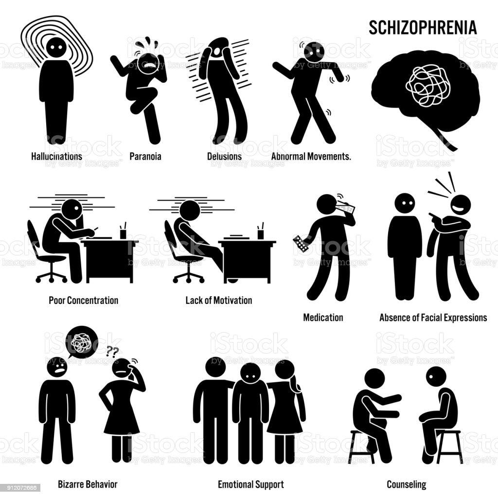 Schizophrenia Chronic Brain Disorder Icons. vector art illustration