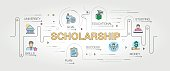 Scholarship banner and icons