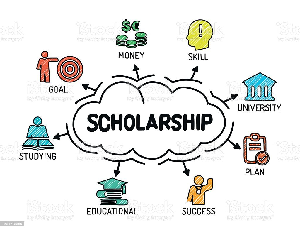 Scholarship. Chart with keywords and icons. Sketch vector art illustration