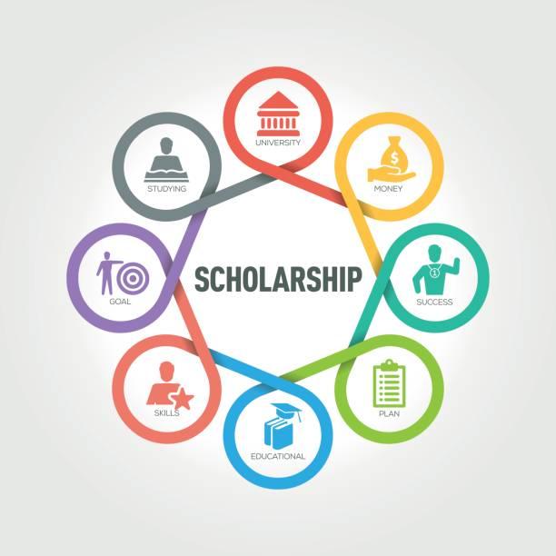 Scholarship Application Illustrations, Royalty-Free Vector ...