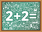 2+2= School and Education Vector Icons on Chalkboard