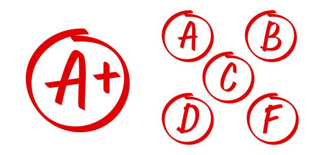 bildbanksillustrationer, clip art samt tecknat material och ikoner med resultat vektor ikoner i skol klass. bokstäver och plus betyg märken i röd cirkel - examensresultat