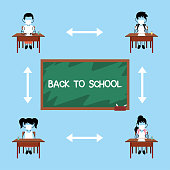 school kids keeping distance, students wearing a face mask sitting on chair in the classroom, social distancing vector illustration design