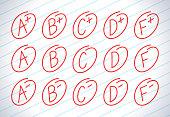 School Letter Grades