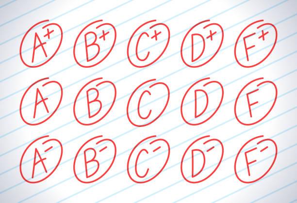 bildbanksillustrationer, clip art samt tecknat material och ikoner med skolan bokstavsbetyg - examensresultat