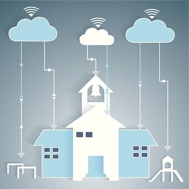 School Network Cloud Computing Paper Cutout Wifi Internet Connectivity concept schoolhouse stock illustrations